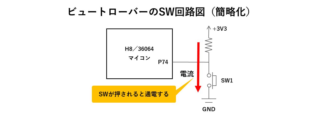 ビュートローバーのスイッチ回路