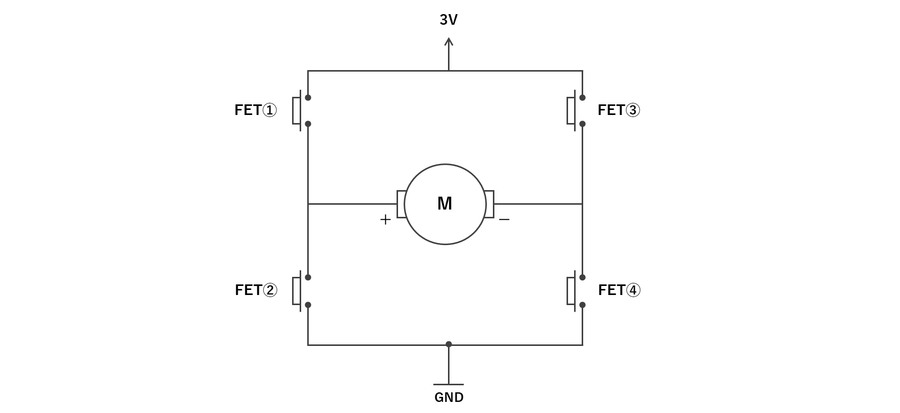 Hブリッジ簡略図