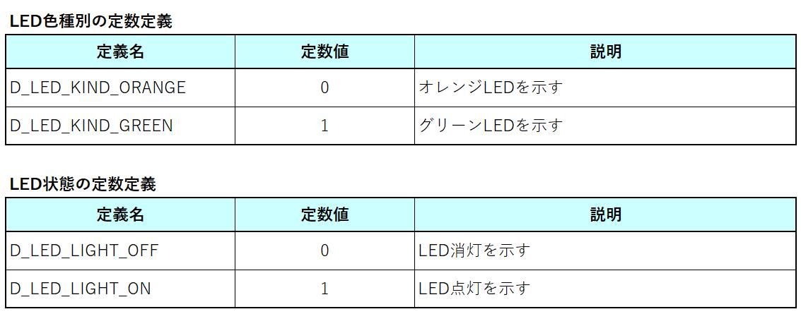LEDの種別定義