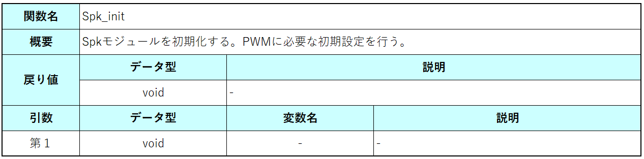 Spk_init関数仕様