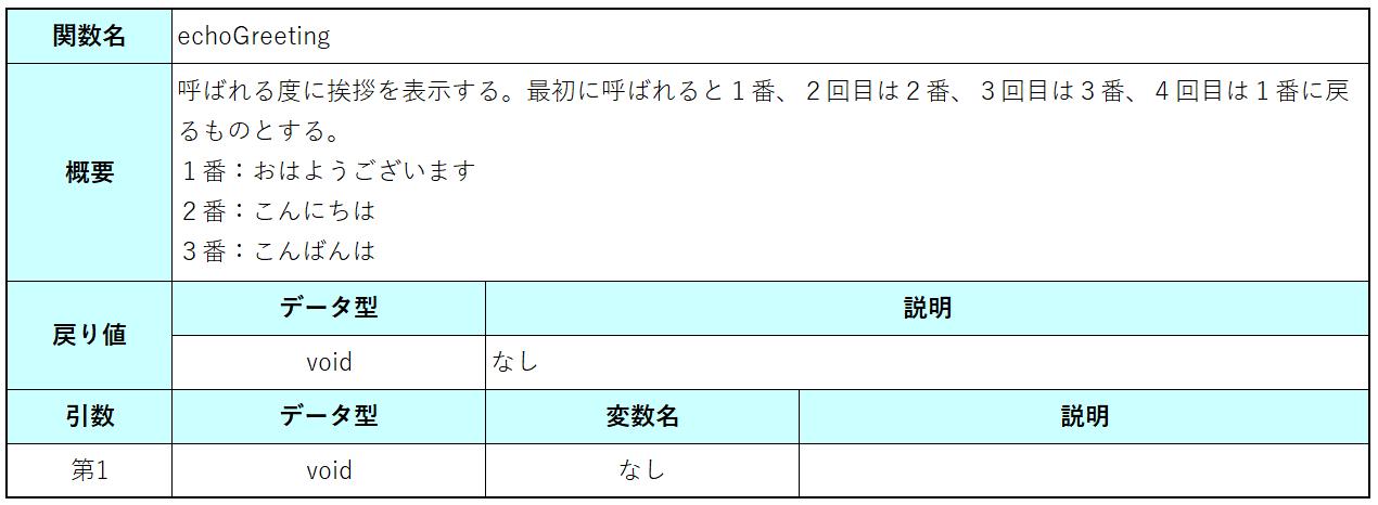 課題4_1
