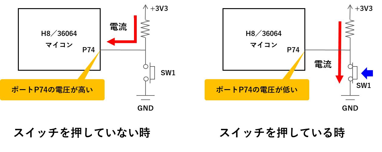 スイッチのONOFFで電圧変化