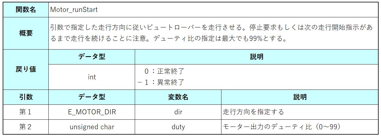 Motor_runStart関数仕様