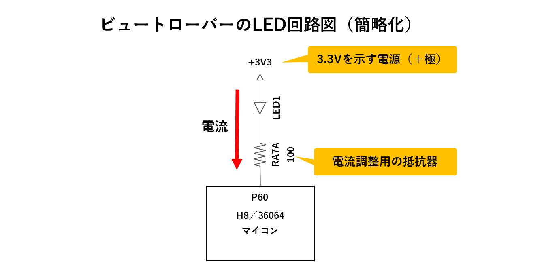 ビュートローバーのLED回路図