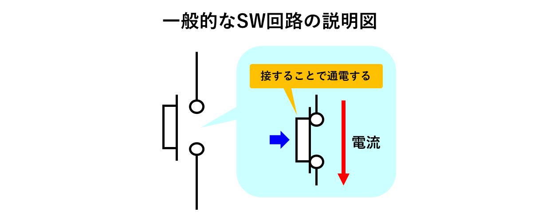 スイッチの回路