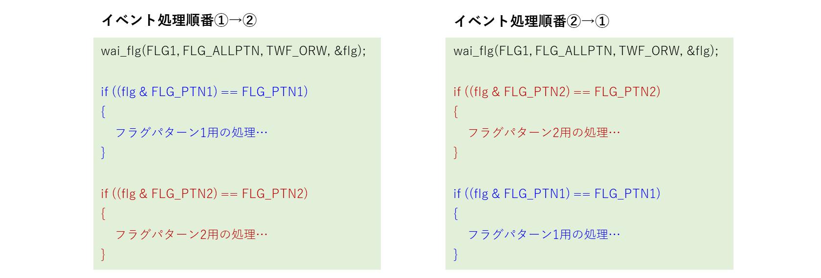 イベントフラグの処理順番
