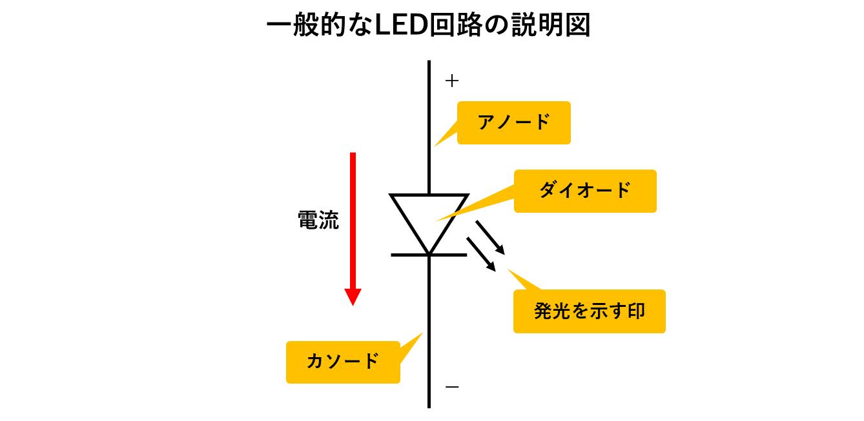一般的なLED回路図