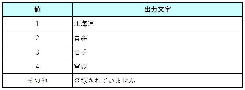 課題3_2