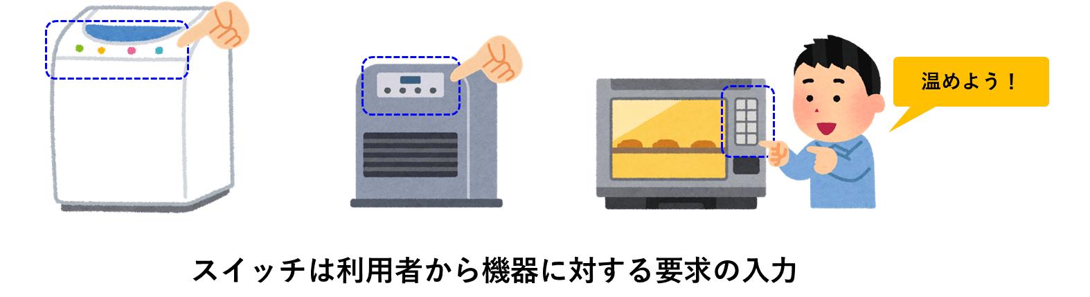 スイッチを持つ機器