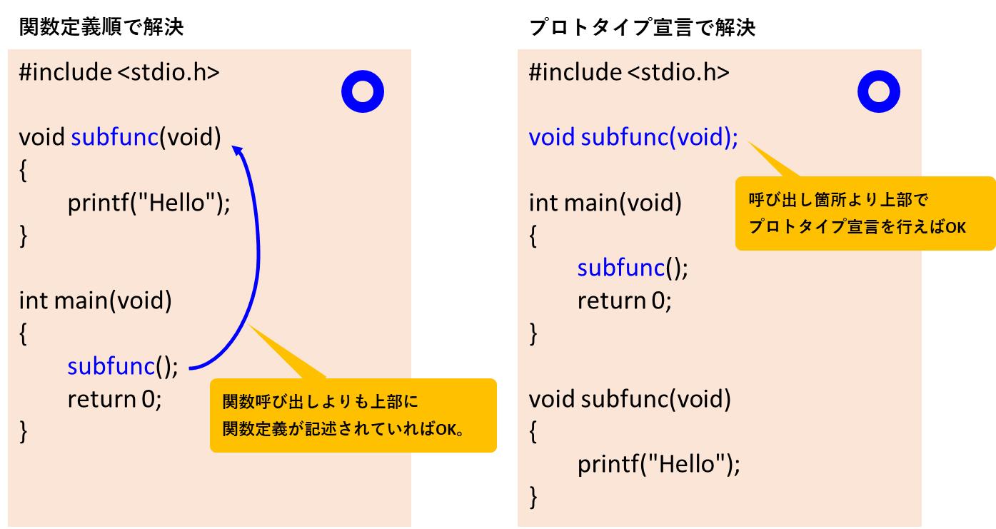 関数定義順エラーの回避方法