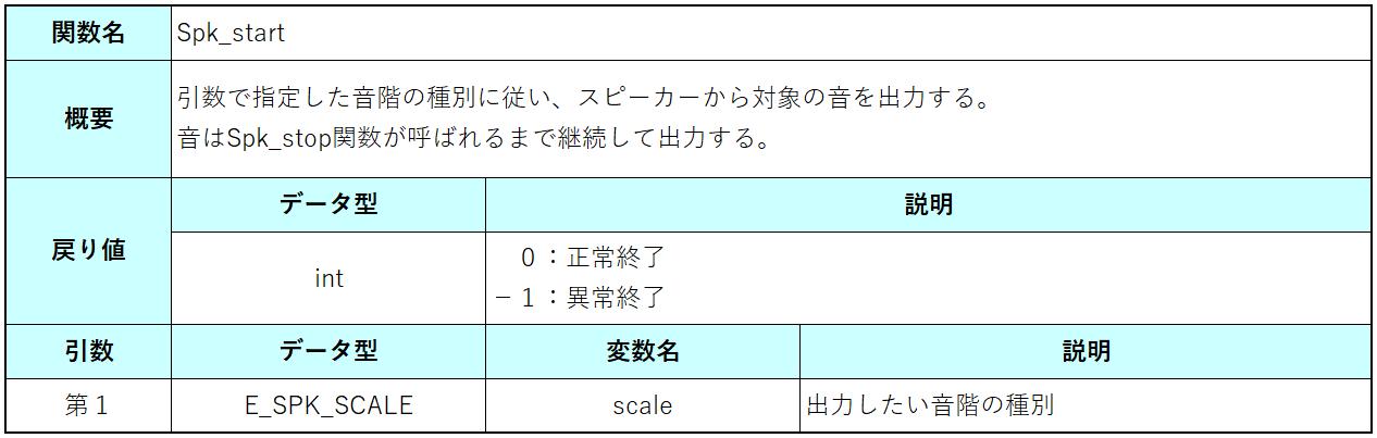 Spk_start関数仕様