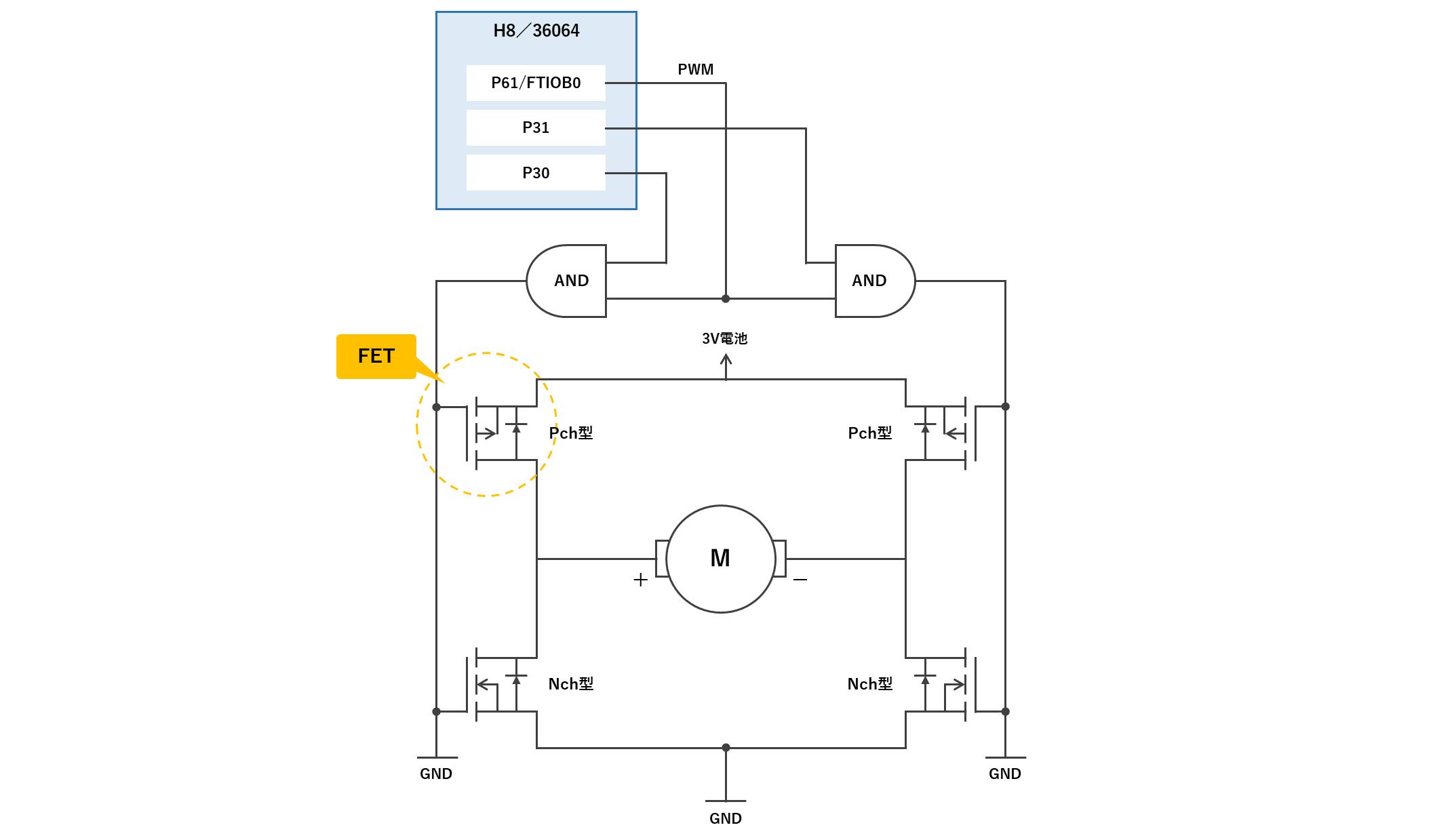 モーター回路図