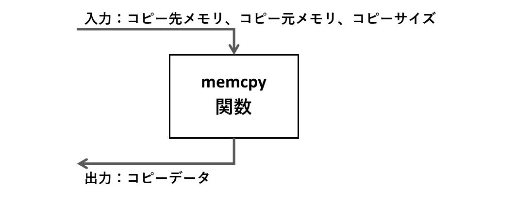 memcpy