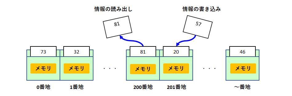 memory_image