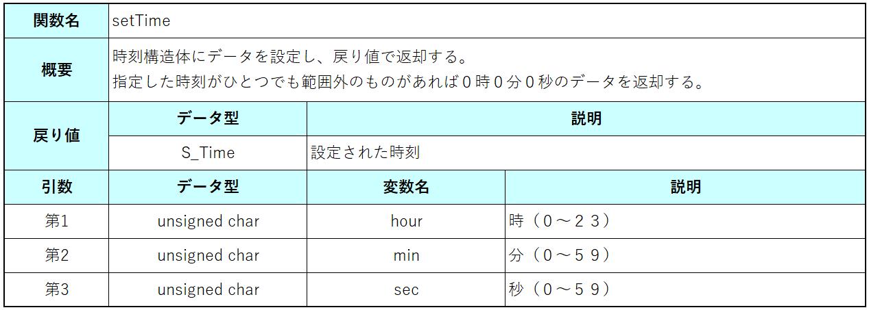 課題2_1