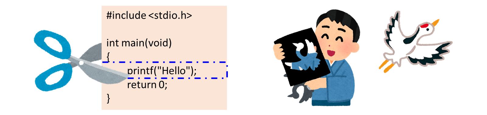 条件コンパイルのイメージ