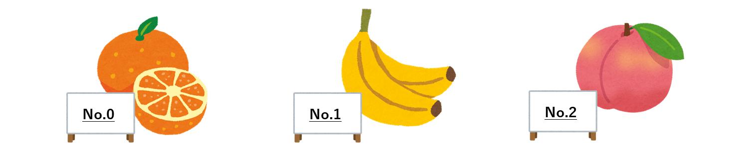 フルーツの番号