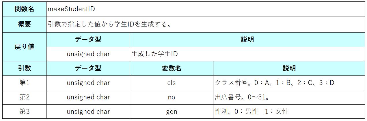課題6_1