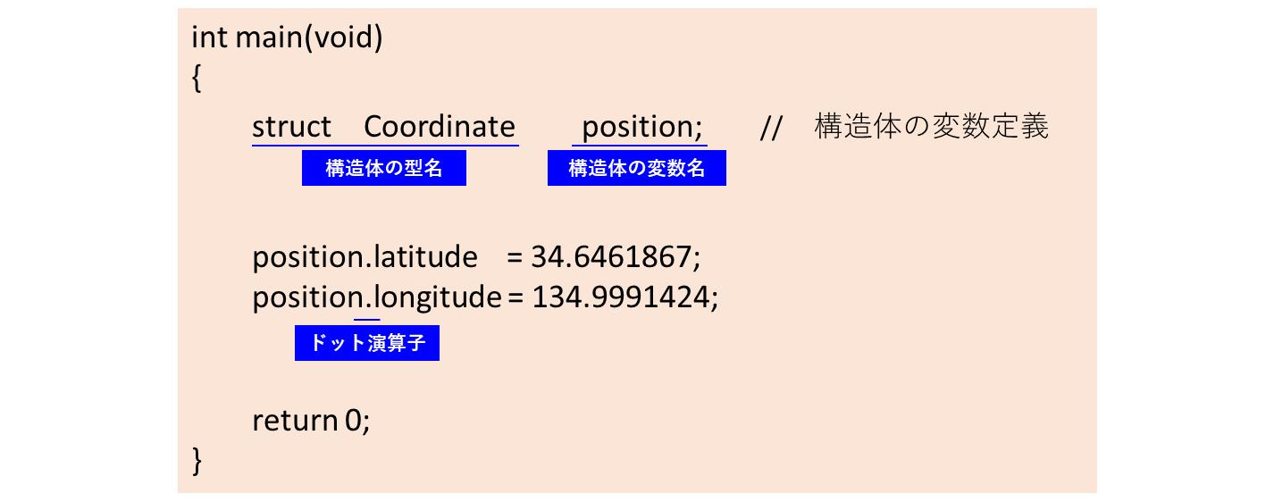 構造体の変数定義