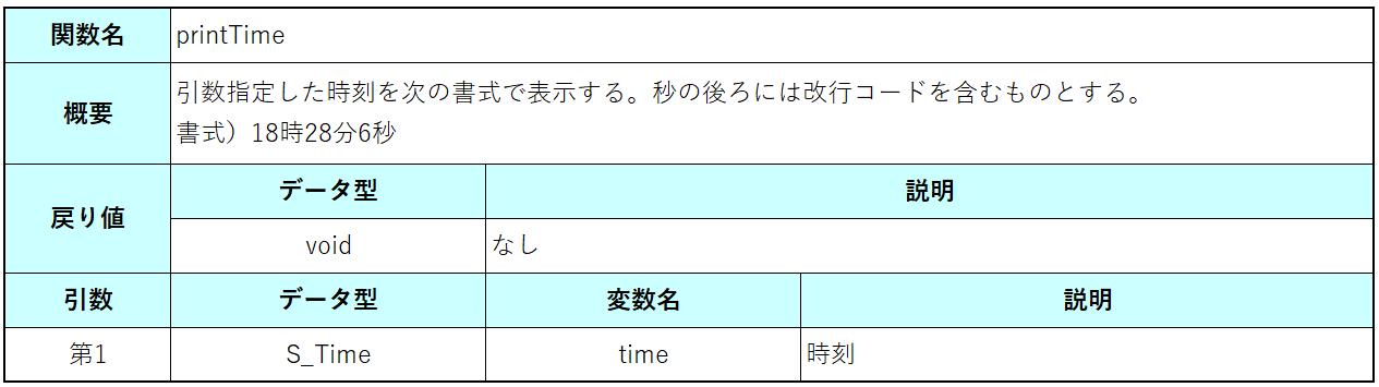 課題1_2