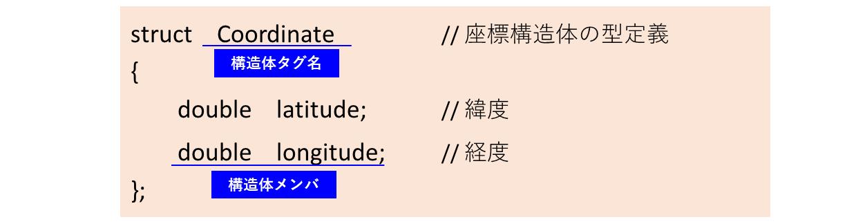 構造体定義