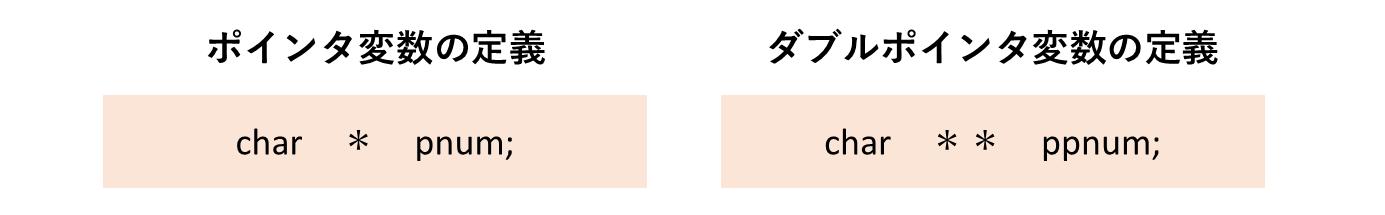ポインタ変数とダブルポインタ変数の定義