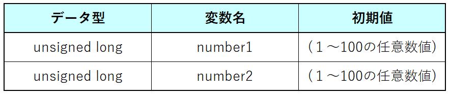 課題3_1