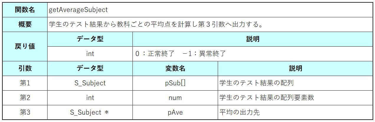 課題2_2