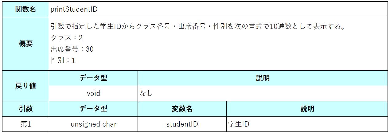 課題7_1
