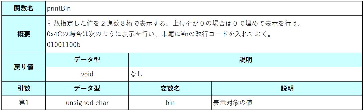 課題1_1