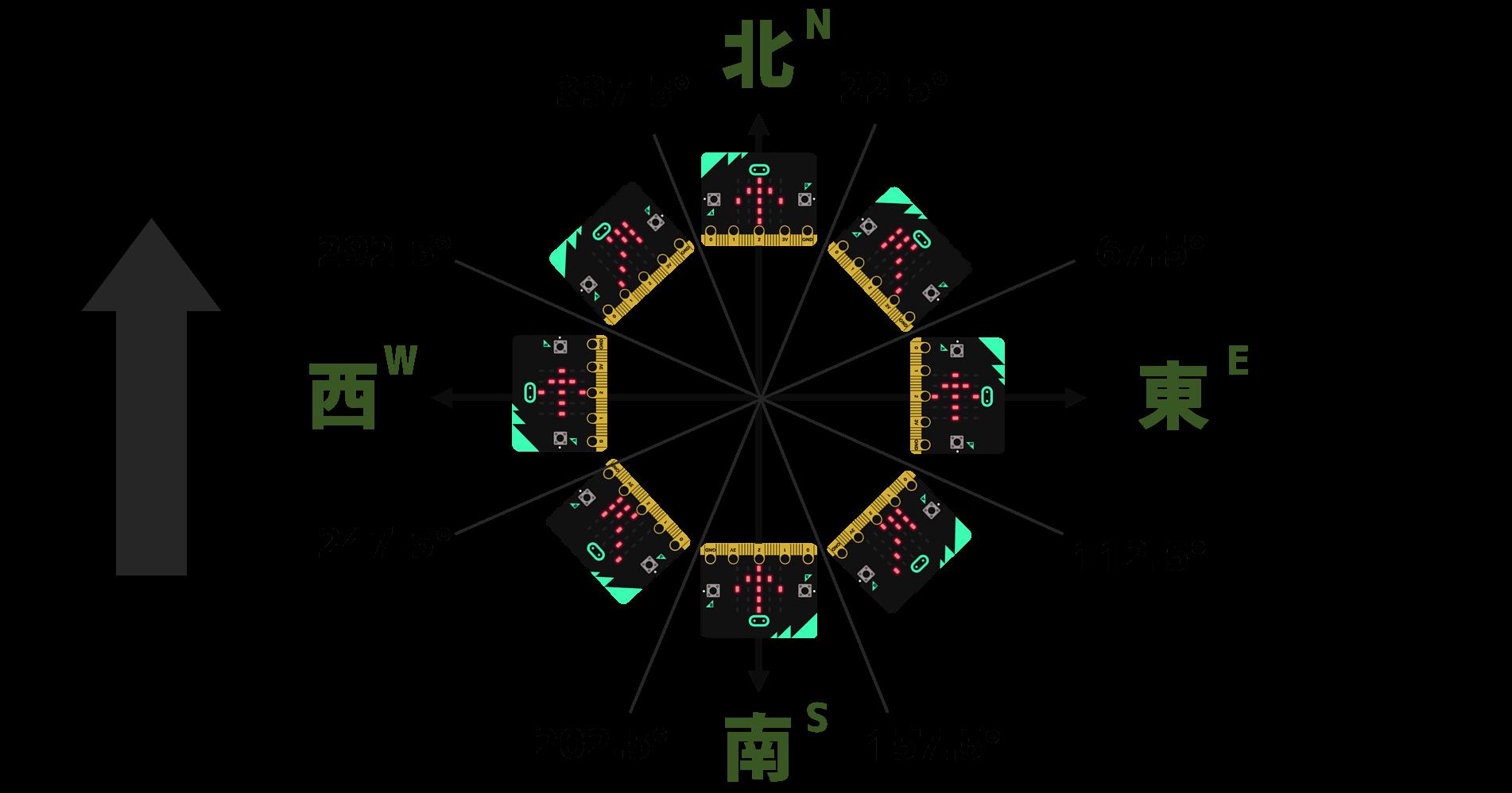 8方向矢印