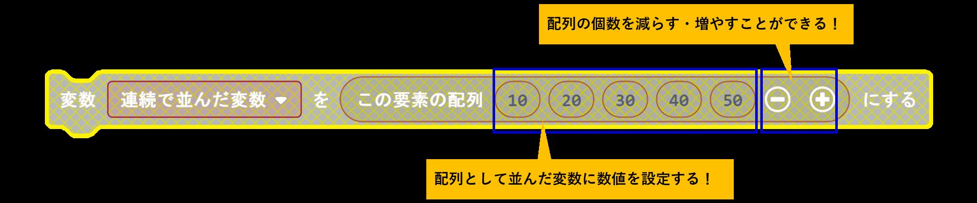 配列に個数と数値を設定する