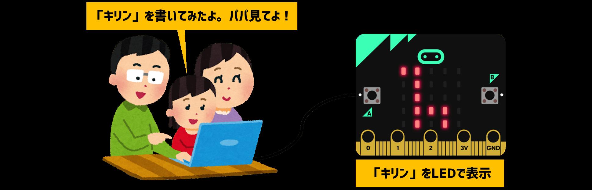 パソコンを使ってプログラム