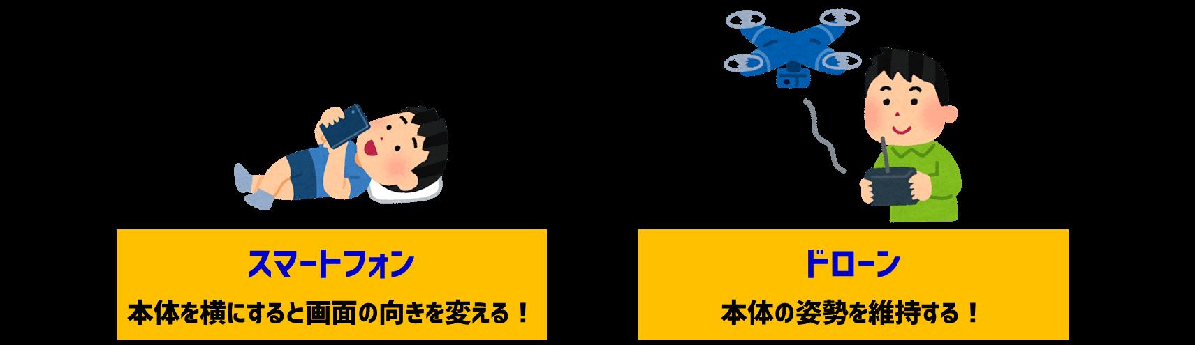 加速度センサーが使われている機器