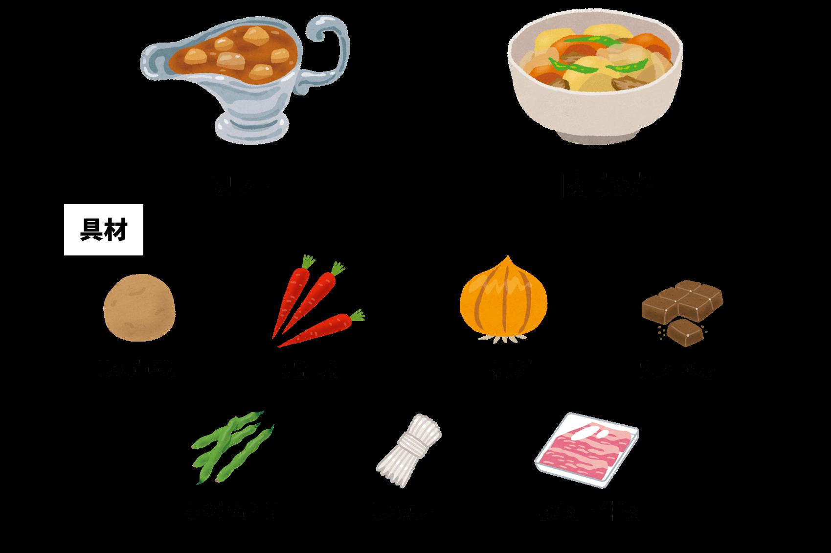 料理と具材の一覧