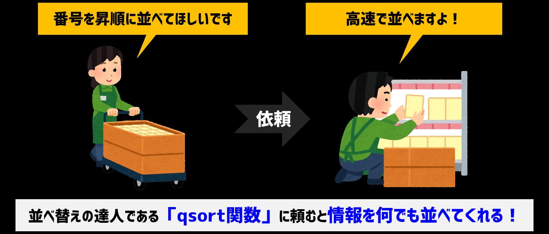 qsort関数による並べ替え