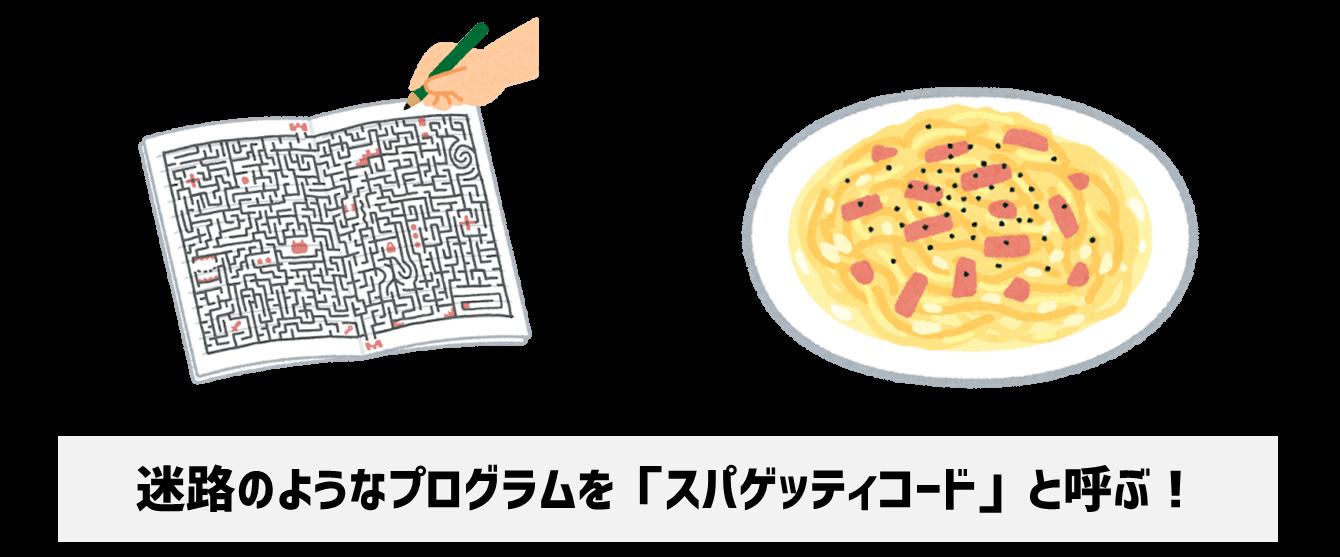 スパゲッティコード