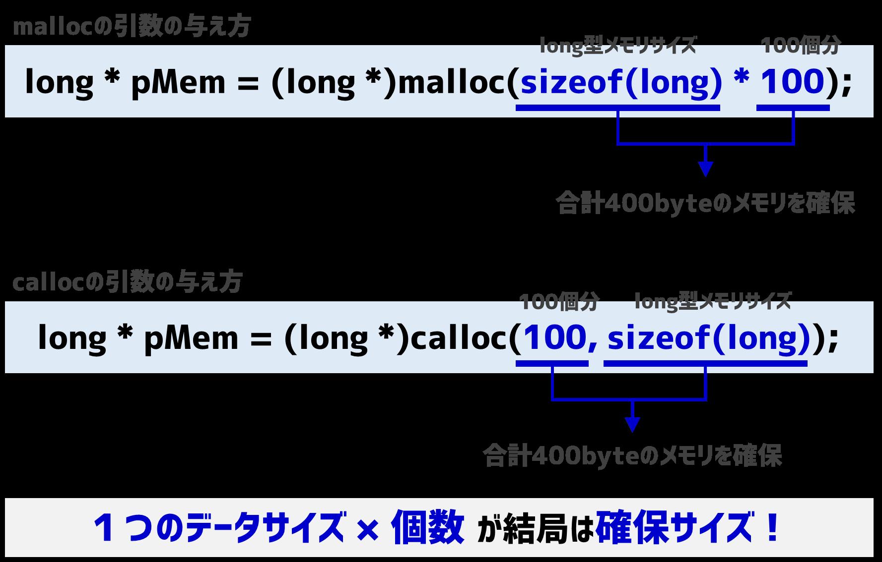 callocとmallocの引数の違い