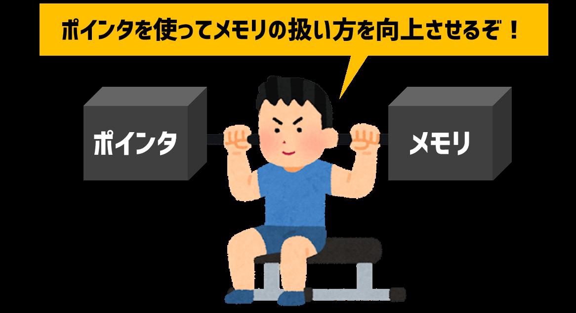 メモリ技術の筋力アップ