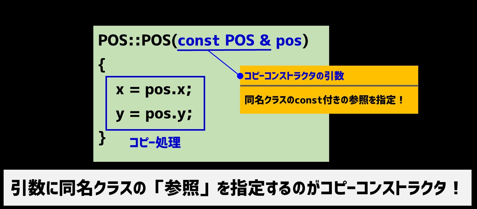 コピーコンストラクタの定義