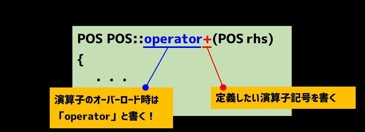 演算子のオーバーロード定義方法